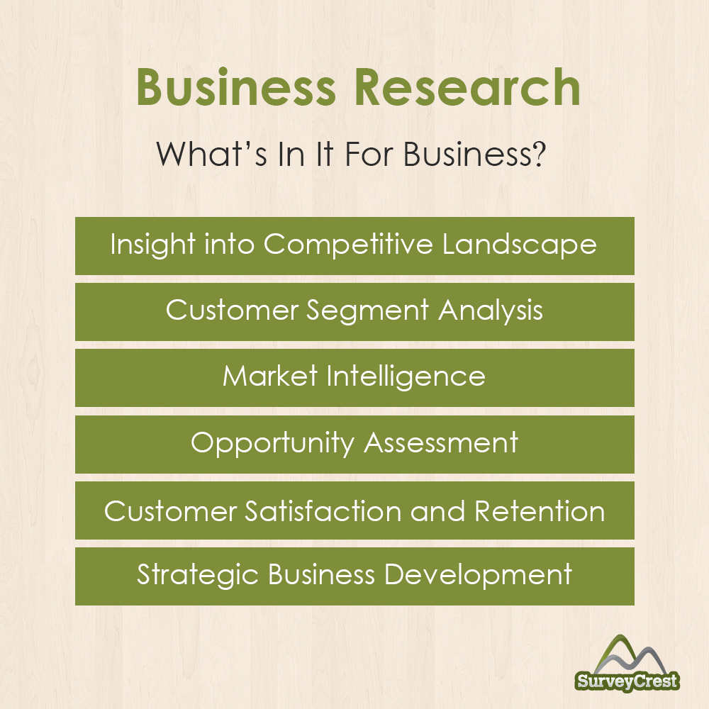 Business-Research