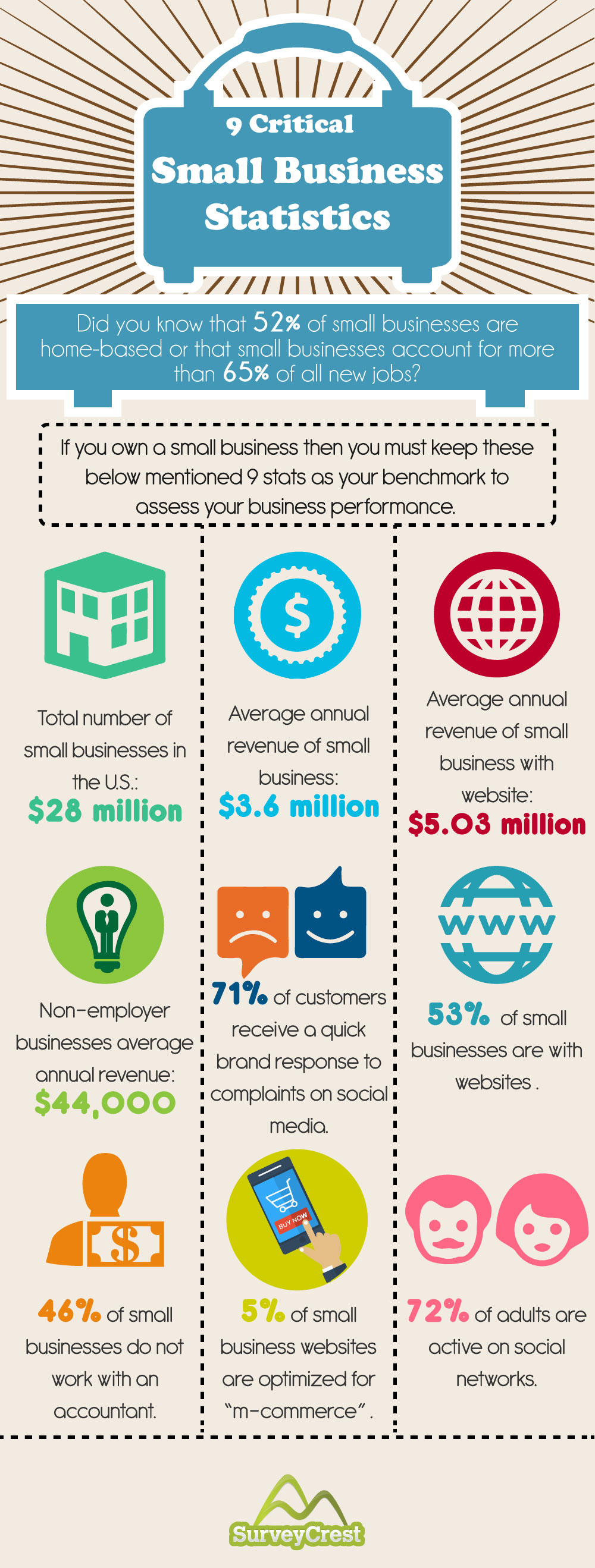9 Critical Small Business Statistics