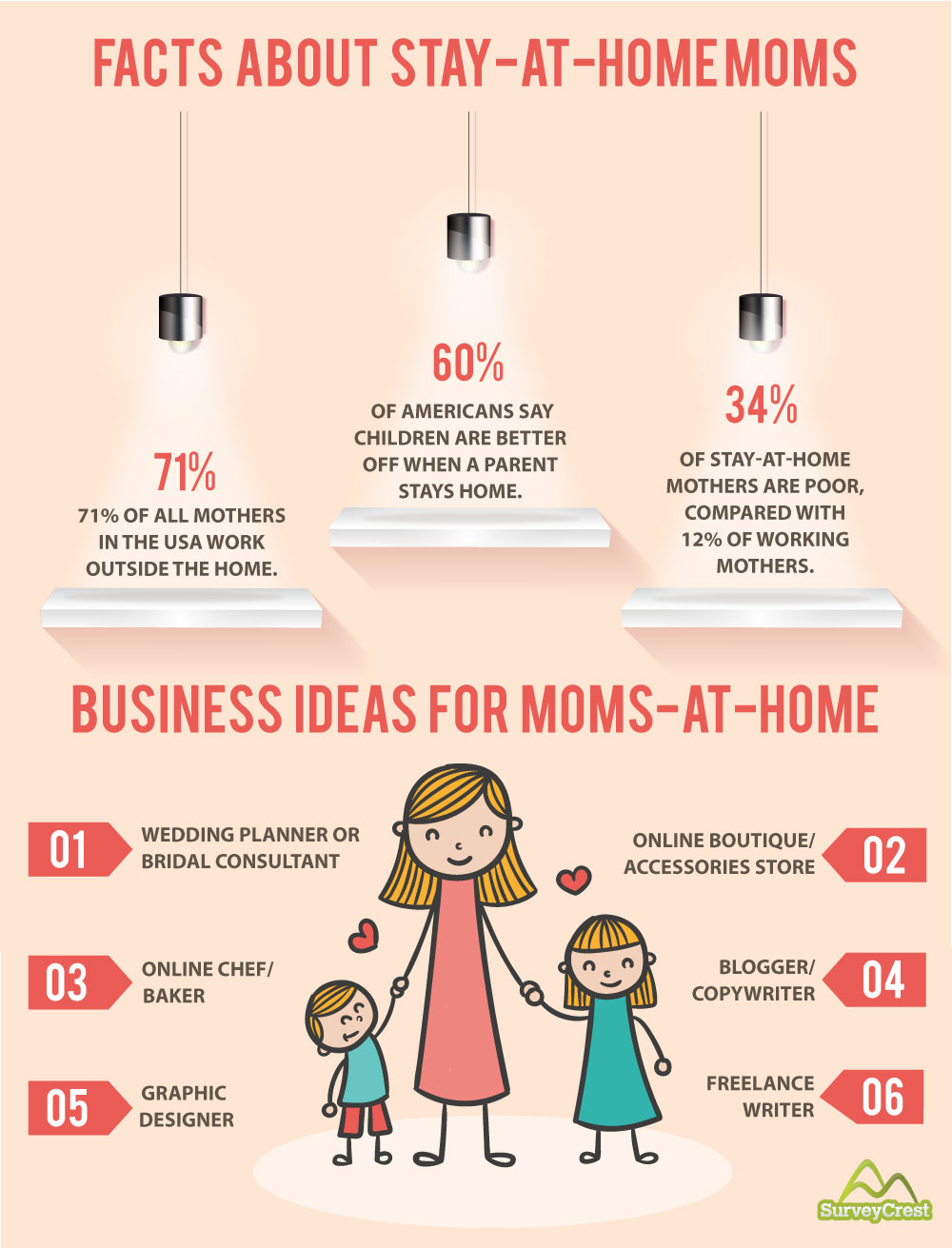 How To Become A Mompreneur From Stay At Home Mother