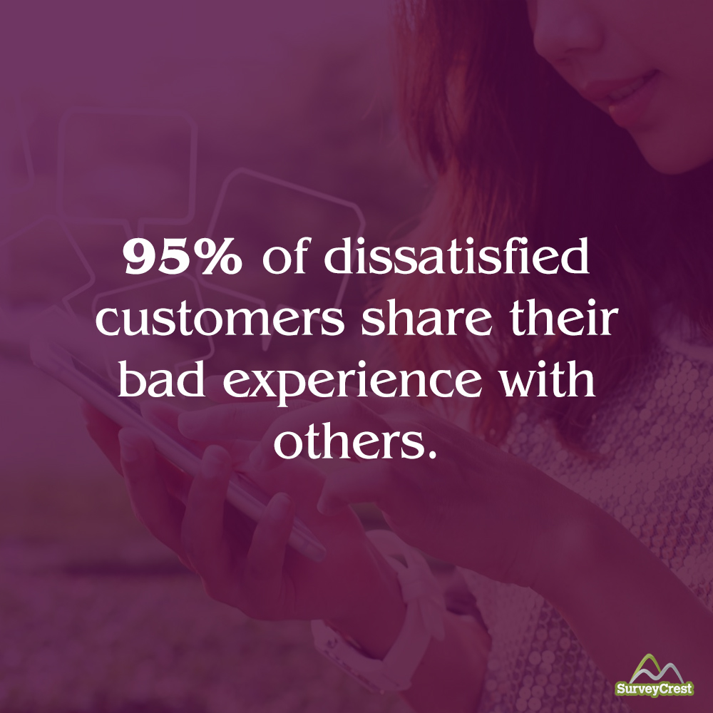 customers share