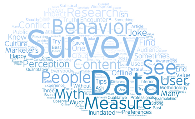 You Have Gathered Tons Of Survey Data - Now What?