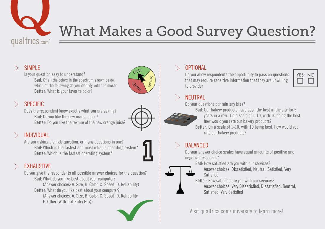 good survey question
