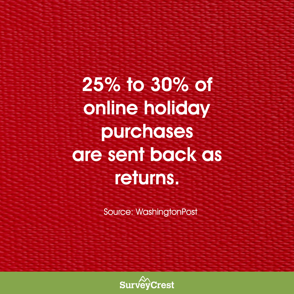 Holiday Returns Are Normal