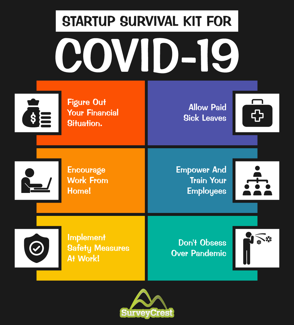 Survival Kit For Covid-19