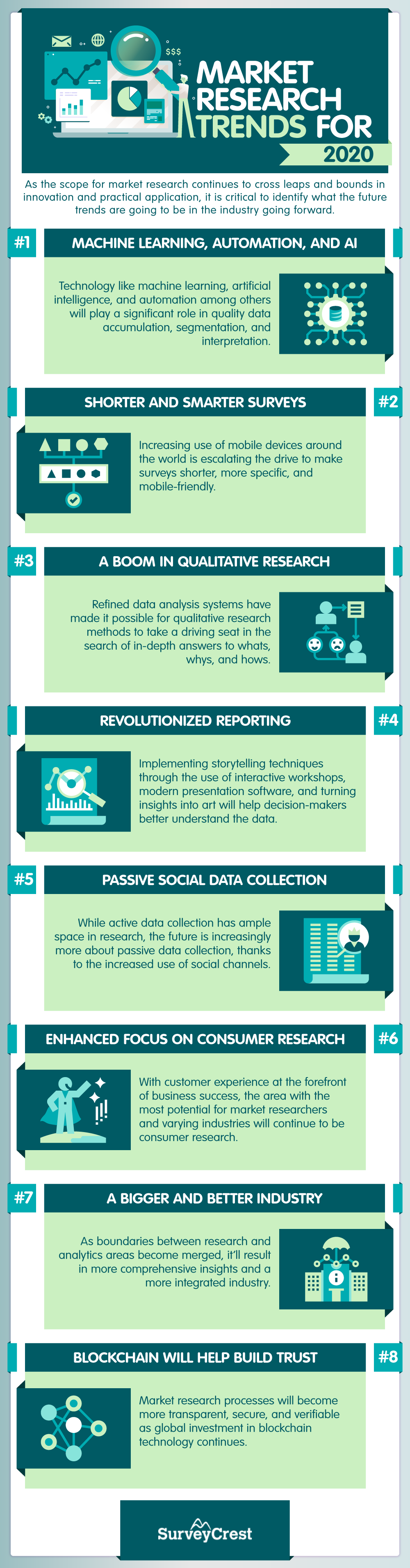 [INFOGRAPHIC] Why Is Market Research Important: We Give You 7 Reasons
